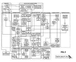 Ucf Acceptance Chart Civil Engineering Flowchart Ucf Cal Poly Math Flow Chart Ucf