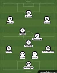 Soccer Lineups Germany Vs Northern Ireland Lineups Team News And More