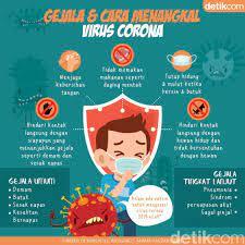 5 Cara Yang Efektif Agar Tidak Tertular Virus Corona Smk Negeri 1 Banjarmasin