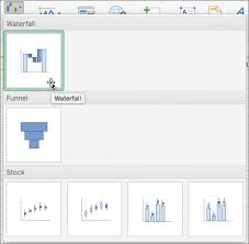 Create A Waterfall Chart Office Support