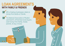 Writing Contract Between Two Individuals Fascinating Family Loan Agreements Lending Money To Family Friends