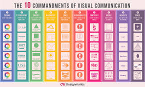 Visual Literacy Definitions Visual Literacy And Visual Communication Their Role In