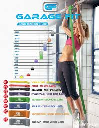Pull Up Band Assistance Chart Pull Up Assist Band Stretch Resistance Mobility Band