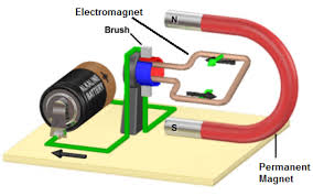 how to build a dc motor circuit how a dc motor works