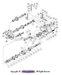 96 gas club car wiring diagram modern design of wiring diagram • 1992 1996 carryall 1 2 6 by club car club car parts accessories rh golfcartpartsdirect com 1997 club car wiring diagram 97 club car wiring diagram