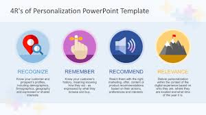 powerpoint them 4rs of personalization powerpoint template slidemodel