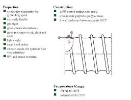 Pvc Hose Chemical Resistance Chart Flexible Pvc Hose Lightweight Material Hose Custom Advanced