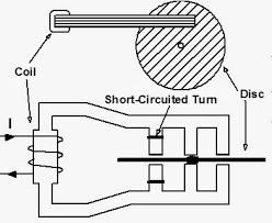 11 pin timing relay wiring diagram wiring diagram 11 Pin Relay Base Wiring relay wiring diagram 11 pin latching 11 pin square base relay wiring diagram