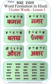 read hindi 3 letter words