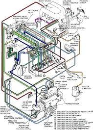 mazda engine electrical diagram engine wiring diagram fireplace mazda engine electrical diagram 7 engine diagram vacuum simplified sequential non sequential single fuse panel diagram mazda engine electrical diagram