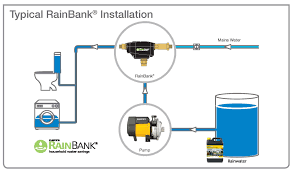 sta rite motor wiring diagram wiring diagram for you • well pump wiring diagram 120 volts wiring library sta rite motor schematic sta rite replacement motor