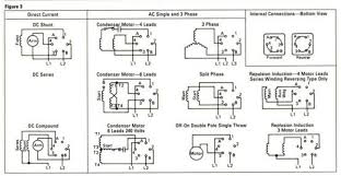 vfd motor wiring diagram images motor starter wiring diagram setting up the forward reverse drum switch on my split phase motor