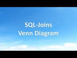 Types Of Sql Joins Venn Diagram Sql Joins Venn Diagram