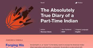 The Absolutely True Diary Of A PartTime Indian Quotes Delectable The Absolutely True Diary Of A PartTime Indian Study Guide Course