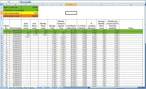 Work In Progress Excel Template Using What I Know To Write About What I Know Using Spreadsheets As