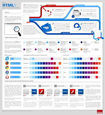 Html5 Cheat Sheet What Is Html5 Infographic Ultimate Html5 Cheatsheet Designbeep