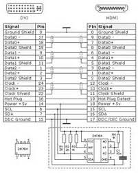 hdmi connector pin diagram images dvi to vga pinout diagram dvi wiring diagram and circuit