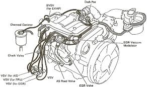 toyota pickup wiring harness solidfonts toyota pickup trailer wiring harness solidfonts