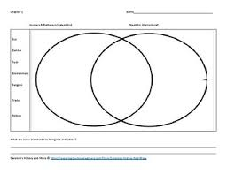 Neolithic And Paleolithic Venn Diagram Neolithic Revolution Lesson With Charts And Saq Ap World History