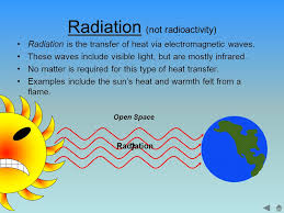 Conduction Convection And Radiation Examples Science Review Examples