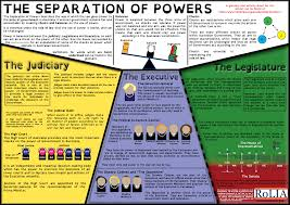 new resources for queensland teachers beaq conference rule of  new resources for queensland teachers beaq conference image of separation of powers poster