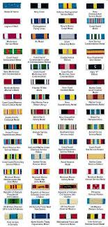 Navy Ribbon Chart 78 Credible Mcjrotc Ribbon Rack Builder