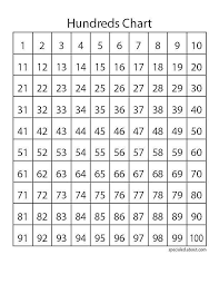 Mil Dot Chart Pdf Mil Dot Chart Pdf Facebook Lay Chart