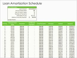 Auto Loan Amortization Schedules Loanortization Excel Template Ideas Care Auto Fearsome Loan
