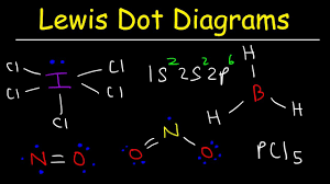 Exceptions To The Octet Rule Lewis Dot Diagrams