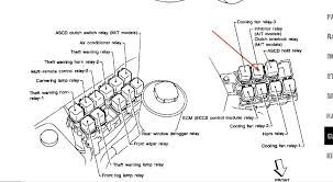 2002 nissan sentra fuse box diagram 2004 on 2002 images free 2005 Nissan Sentra Fuse Box Diagram 2002 nissan sentra fuse box diagram 2004 7 2006 altima fuse box diagram 2007 nissan altima fuse box diagram 2004 nissan sentra fuse box diagram