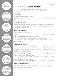 Nursing Underclass Resume Duquesne Resume Cover Letter