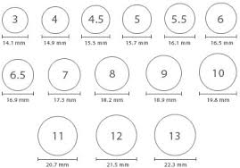 Ring Size Chart For Men How To Discover Your Ring