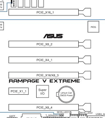build help x99 pcie lanes cpus motherboards and memory to run 2 way setup at x16 x16 look at the amount of slot space it has to skip as well as the need for a very long sli cfx bridge why asus put a wired x8