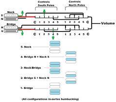 dimarzio super distortion wiring diagram dimarzio ibanez wiring diagram dimarzio wiring diagram and hernes on dimarzio super distortion wiring diagram