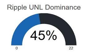 default unl ripple percene graphic