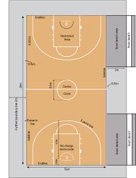 <b>Basketball</b>