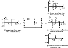 Rc High Pass Circuit Applications Rc High Pass As