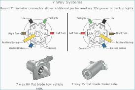 chevy truck trailer wiring adapter wiring diagram show gm trailer wiring harness wiring diagram expert chevy truck trailer wiring adapter