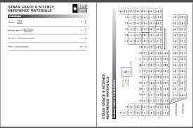 8th Grade Science Staar Periodic Table Download 8th Grade