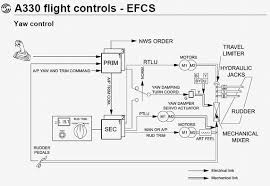 aircraft wiring diagram wiring diagram aircraft landing gear wiring diagram diagrams