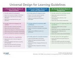 Design For Learning Universal Design For Learning Oakland Schools Teaching