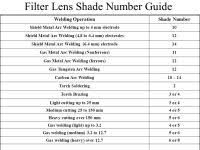 Search Results For Welding Lens Shade Chart