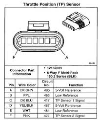 similiar 2003 throttle position sensor diagram keywords gm throttle position sensor wiring wiring diagram