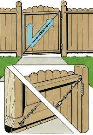 Perfect Wood Fence Gate Plans How To Repair A And Design Inspiration