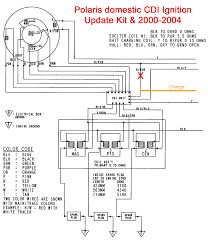 wiring diagram for 1999 polaris slh jet ski wiring wiring polaris domestic