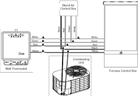 mobile home thermostat wiring diagram hvac split likewise kaf hvac thermostat wiring diagram image 14 of 16, click image to enlarge