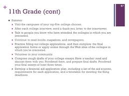 High School And The College Application Process Ppt Download