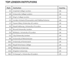 The Worlds Most International Universities 2016 University