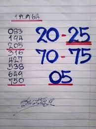 หวยอ.ดุ่ย 2-3 ตัวบนล่าง งวด1/7/64 – newsbun21.com