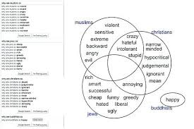 Buddhism And Christianity Venn Diagram Archived Image Of Google Diagram Judaism Christianity And Islam Venn